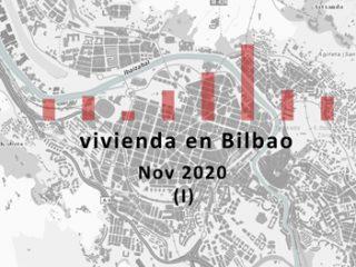 Análisis pisos venta en Bilbao