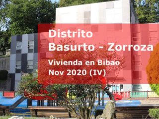 Situación inmobiliaria Basurto nov 2020